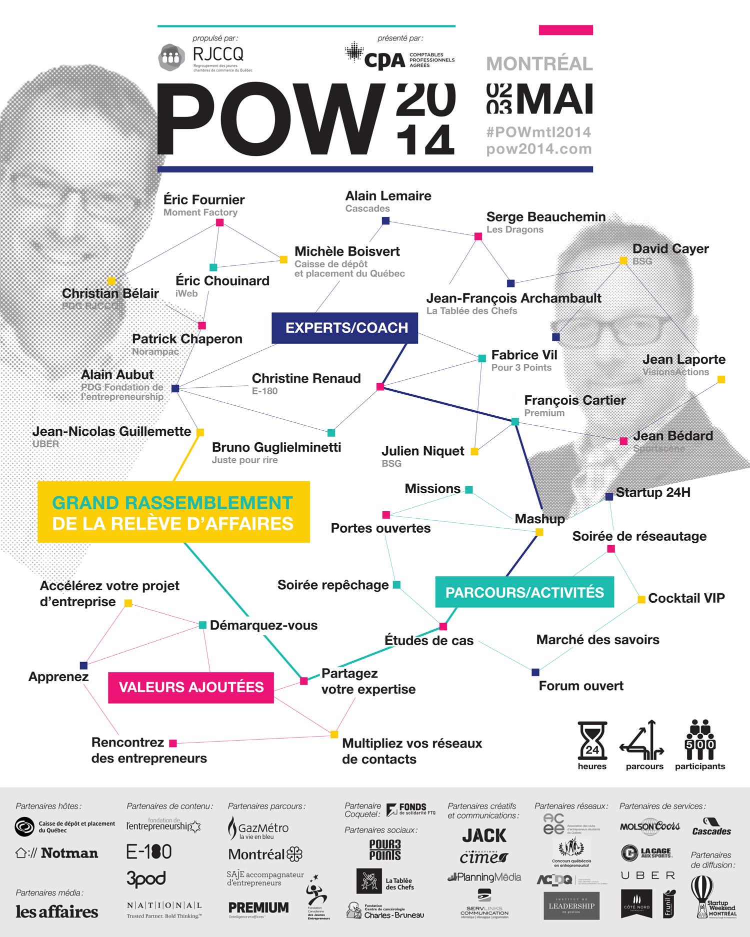 POW2014