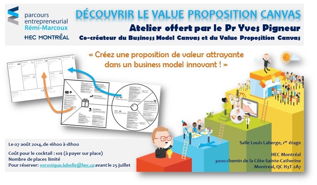 Atelier Value Proposition Canvas d'Yves Pigneur