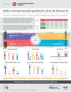 Indice entrepreneurial québécois 2016